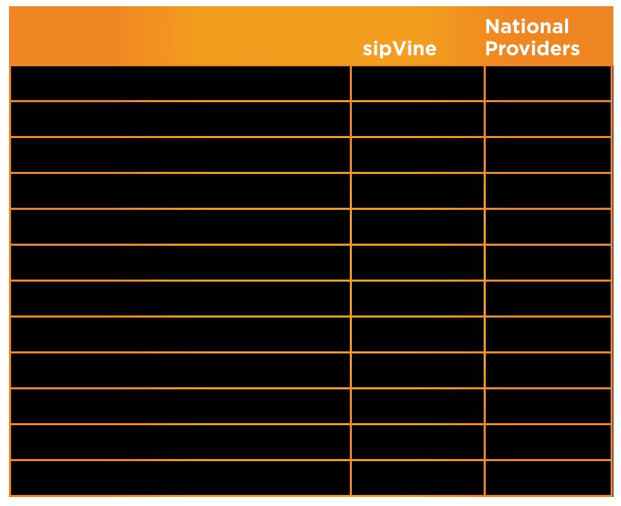 SIP_landingpage_chart_900x733[1]